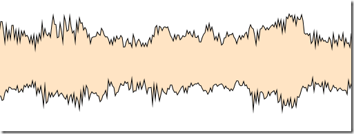 wpf-waveform-4